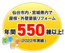 仙台市内・宮城県内で屋根・外壁塗装リフォーム 年間350棟以上!(2015年度実績)